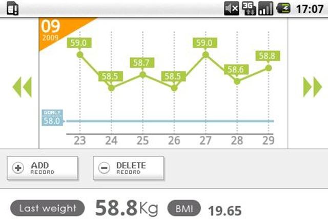 weightpad